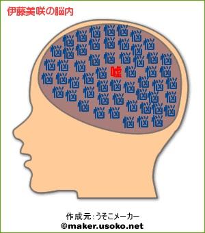 itoumisaki