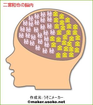 ninomiyakazunari