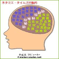 脳内メーカーで判明?あの芸能人の脳内イメージが面白い!!